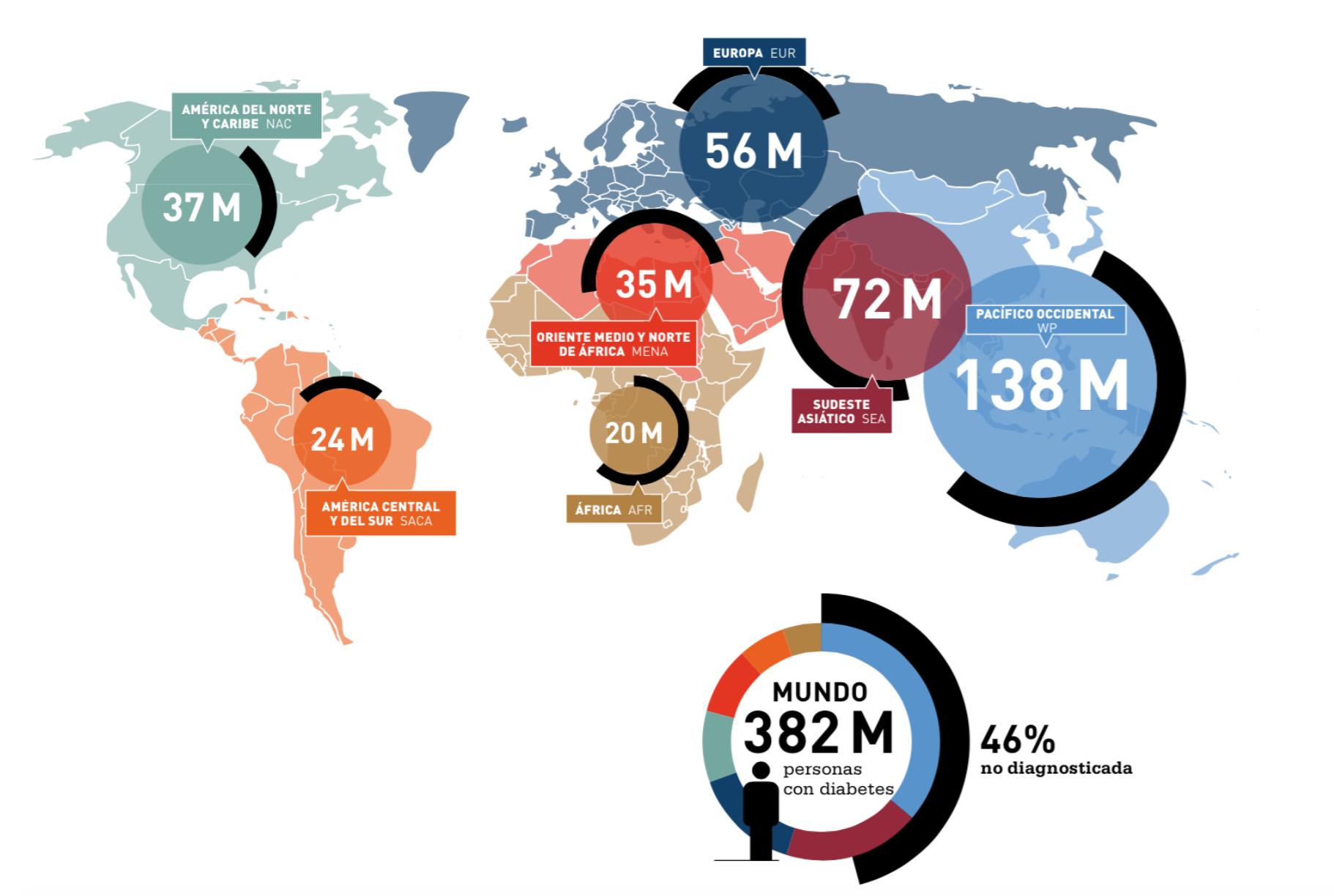 fissac _ mapa de la diabetes en el 2013