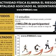 fissac _ tiempo sentado actividad física mortalidad