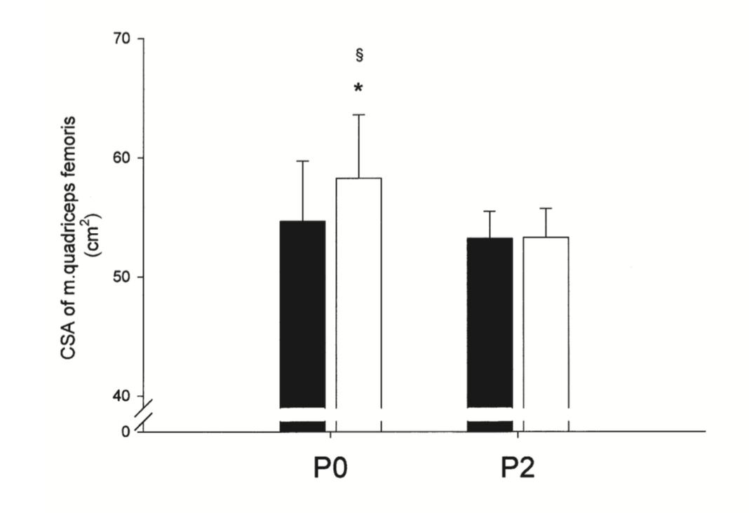 fissac _ área de sección transversal proteínas mayores
